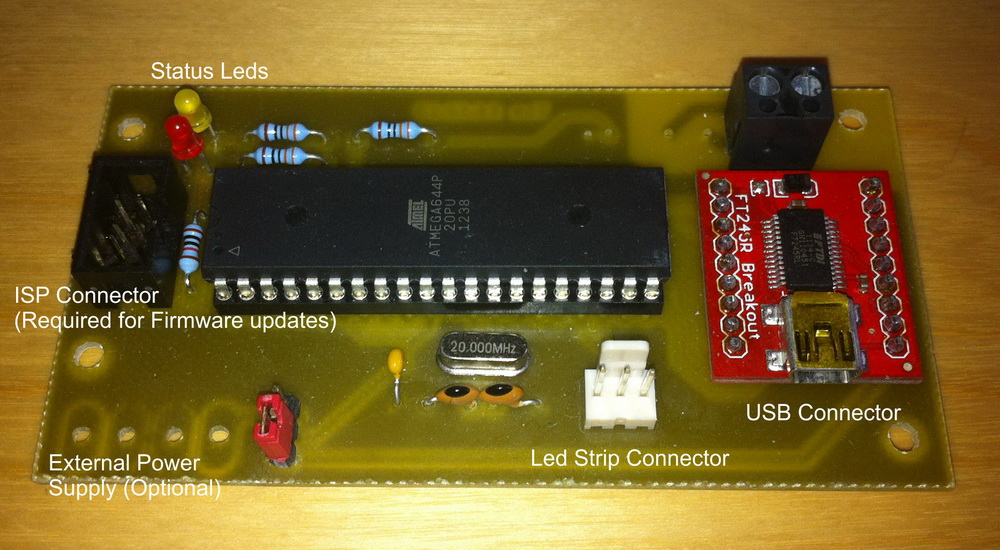DirectOutput: Supported Hardware